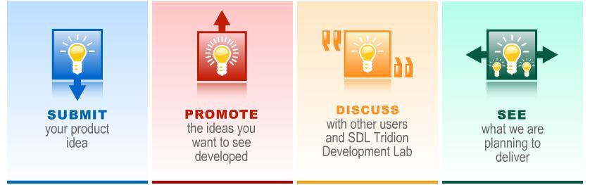 SDLTridion Ideas Site