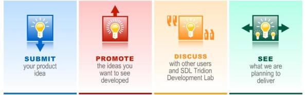 SDLTridion Ideas Site
